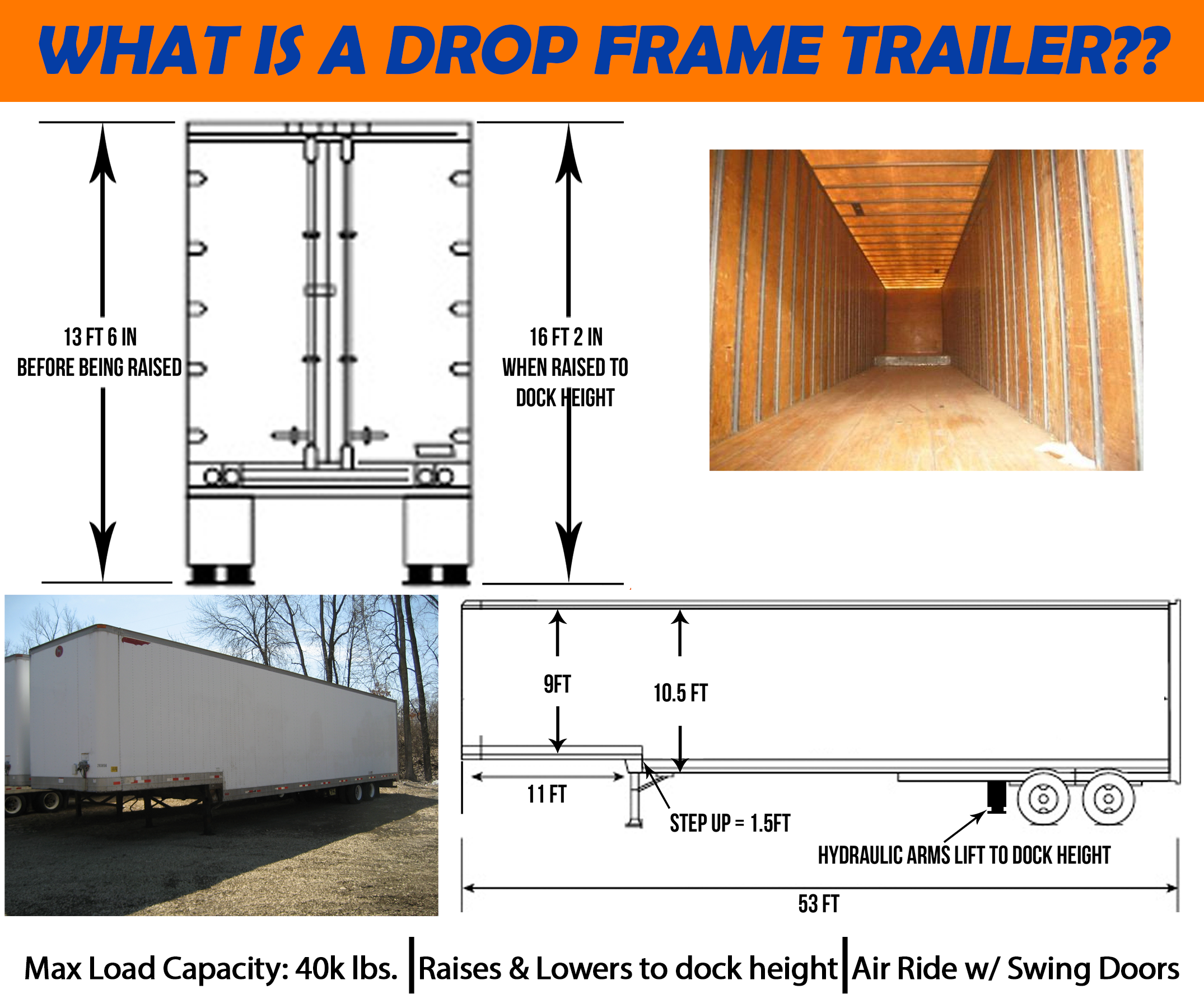 What is a drop frame trailer